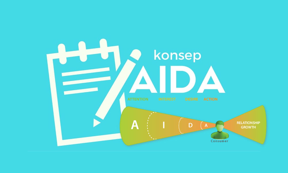 Konsep Marketing AIDA+S Dalam Dunia Digital